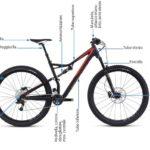 I componenti della bicicletta